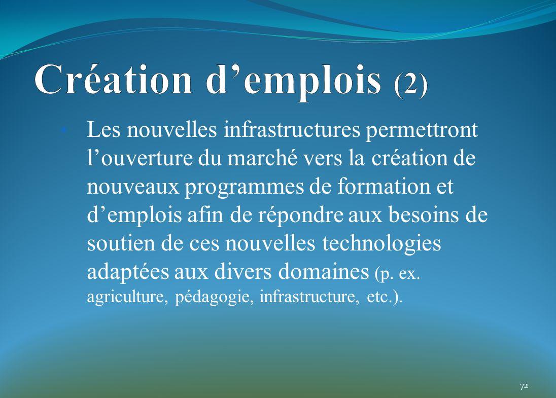Les nouvelles infrastructures permettront louverture du marché vers la création de nouveaux programmes de formation et demplois afin de répondre aux besoins de soutien de ces nouvelles technologies adaptées aux divers domaines (p.