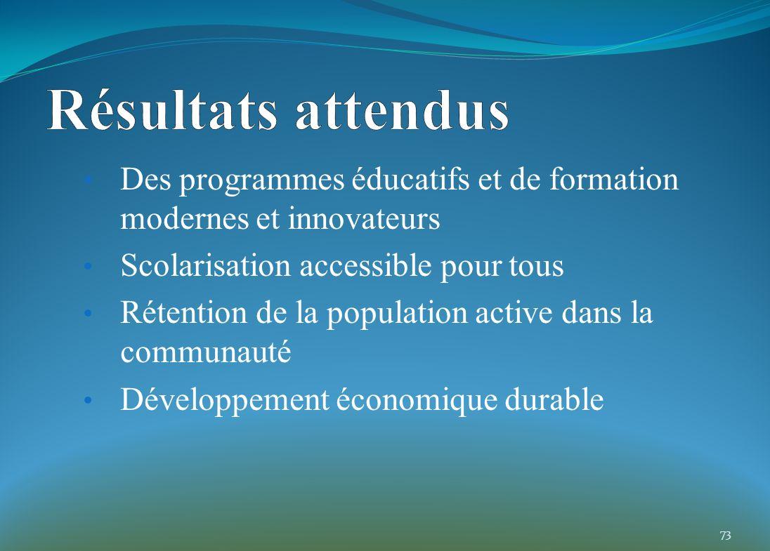 Des programmes éducatifs et de formation modernes et innovateurs Scolarisation accessible pour tous Rétention de la population active dans la communauté Développement économique durable 73