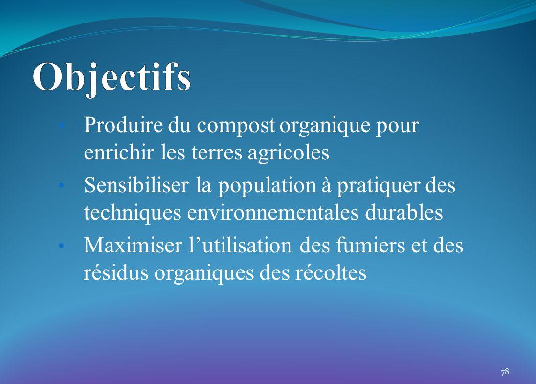 Produire du compost organique pour enrichir les terres agricoles Sensibiliser la population à pratiquer des techniques environnementales durables Maximiser lutilisation des fumiers et des résidus organiques des récoltes 78