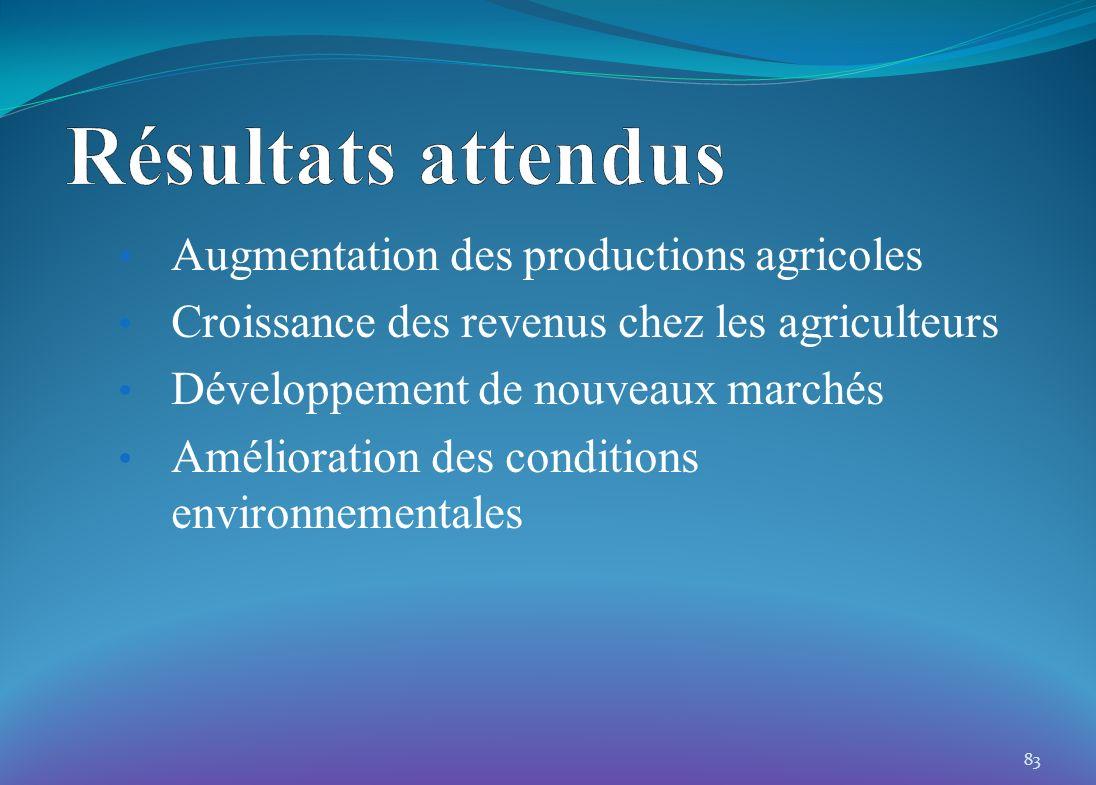 Augmentation des productions agricoles Croissance des revenus chez les agriculteurs Développement de nouveaux marchés Amélioration des conditions environnementales 83
