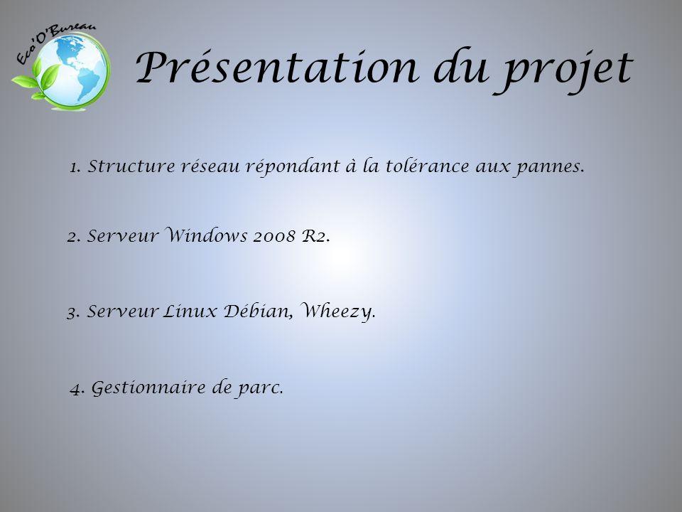 Présentation du projet 1. Structure réseau répondant à la tolérance aux pannes.