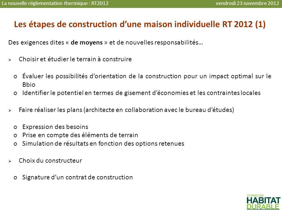 Les étapes de construction dune maison individuelle RT 2012 (1) Des exigences dites « de moyens » et de nouvelles responsabilités… Choisir et étudier