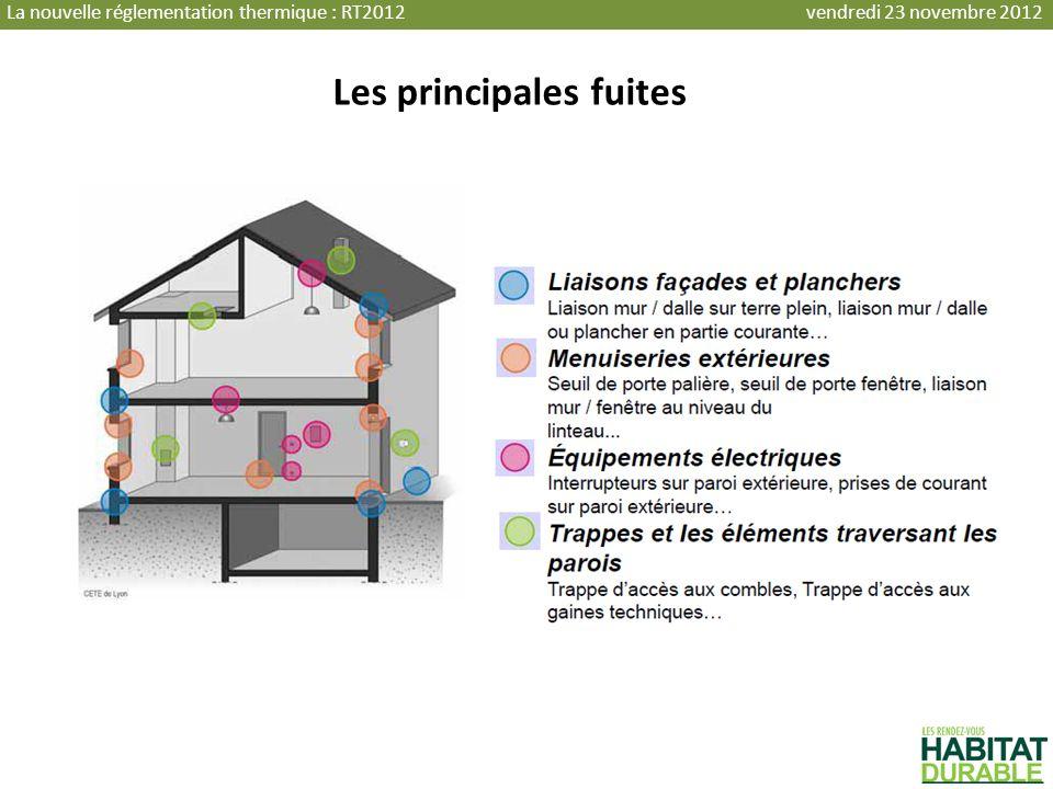 Les principales fuites La nouvelle réglementation thermique : RT2012 vendredi 23 novembre 2012