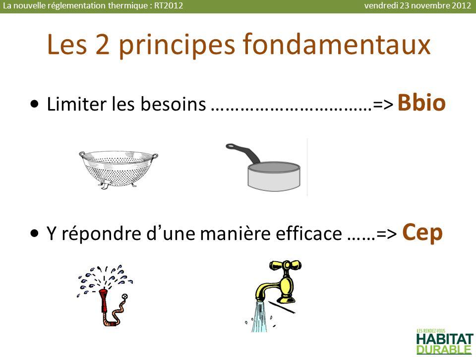 Les 2 principes fondamentaux Limiter les besoins ……………………………=> Bbio Y répondre dune manière efficace ……=> Cep La nouvelle réglementation thermique : R