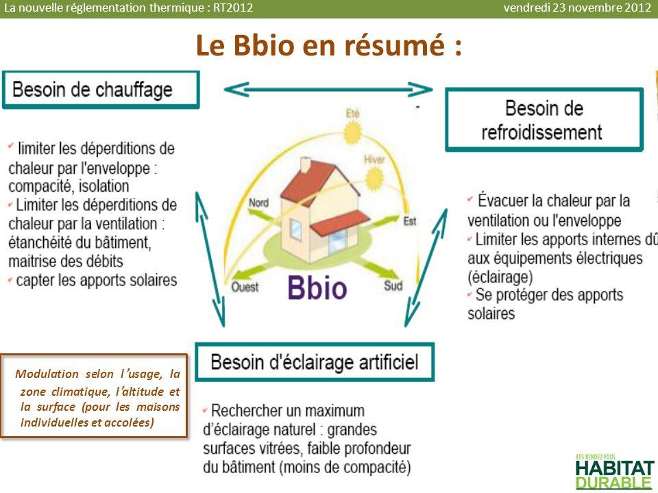 Le Bbio en résumé : Modulation selon lusage, la zone climatique, laltitude et la surface (pour les maisons individuelles et accolées) La nouvelle régl