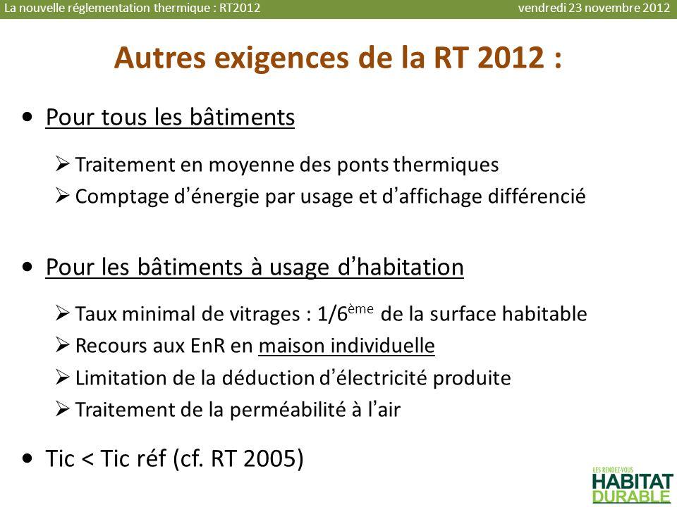 Autres exigences de la RT 2012 : Pour tous les bâtiments Traitement en moyenne des ponts thermiques Comptage dénergie par usage et daffichage différen