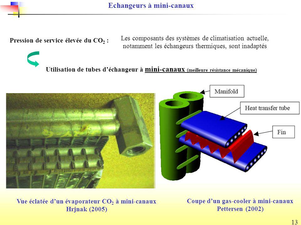 13 Pression de service élevée du CO 2 : Les composants des systèmes de climatisation actuelle, notamment les échangeurs thermiques, sont inadaptés Utilisation de tubes déchangeur à mini-canaux (meilleure résistance mécanique) Coupe dun gas-cooler à mini-canaux Pettersen (2002) Echangeurs à mini-canaux Vue éclatée dun évaporateur CO 2 à mini-canaux Hrjnak (2005)