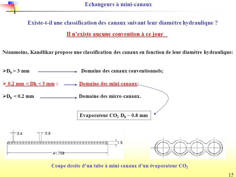 15 Néanmoins, Kandlikar propose une classification des canaux en fonction de leur diamètre hydraulique: D h > 3 mm Domaine des canaux conventionnels; 0.2 mm < Dh < 3 mm : Domaine des mini-canaux; D h < 0.2 mm Domaine des micro-canaux.