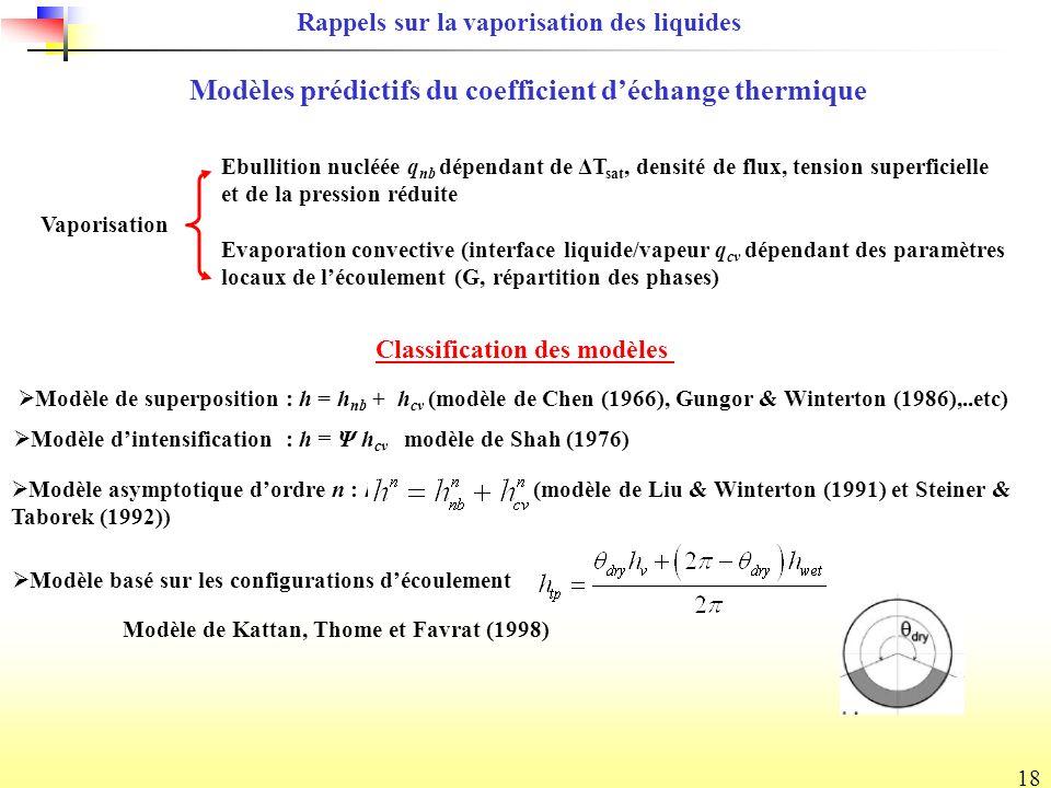18 Modèle de superposition : h = h nb + h cv (modèle de Chen (1966), Gungor & Winterton (1986),..etc) Modèle asymptotique dordre n : h 1/n = h nb + h cv (modèle de Liu & Winterton (1991) et Steiner & Taborek (1992)) Modèle basé sur les configurations découlement Modèles prédictifs du coefficient déchange thermique Vaporisation Ebullition nucléée q nb dépendant de ΔT sat, densité de flux, tension superficielle et de la pression réduite Evaporation convective (interface liquide/vapeur q cv dépendant des paramètres locaux de lécoulement (G, répartition des phases) Classification des modèles Modèle dintensification : h = Ψ h cv modèle de Shah (1976) Modèle de Kattan, Thome et Favrat (1998) Rappels sur la vaporisation des liquides