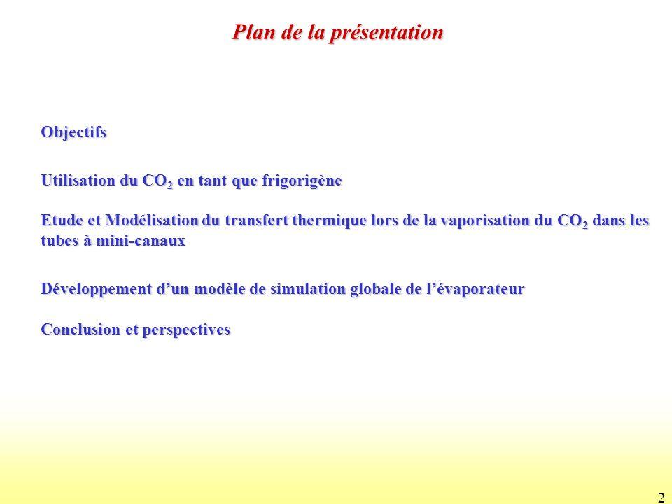 2 Objectifs Utilisation du CO 2 en tant que frigorigène Etude et Modélisationdu transfert thermique lors de la vaporisation du CO 2 dans les tubes à mini-canaux Etude et Modélisation du transfert thermique lors de la vaporisation du CO 2 dans les tubes à mini-canaux Développement dun modèle de simulation globale de lévaporateur Conclusion et perspectives Plan de la présentation