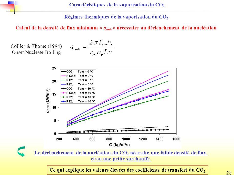 28 Régimes thermiques de la vaporisation du CO 2 Collier & Thome (1994) Onset Nucleate Boiling Calcul de la densité de flux minimum « q onb » nécessaire au déclenchement de la nucléation Le déclenchement de la nucléation du CO 2 nécessite une faible densité de flux et/ou une petite surchauffe Caractéristiques de la vaporisation du CO 2 Ce qui explique les valeurs élevées des coefficients de transfert du CO 2