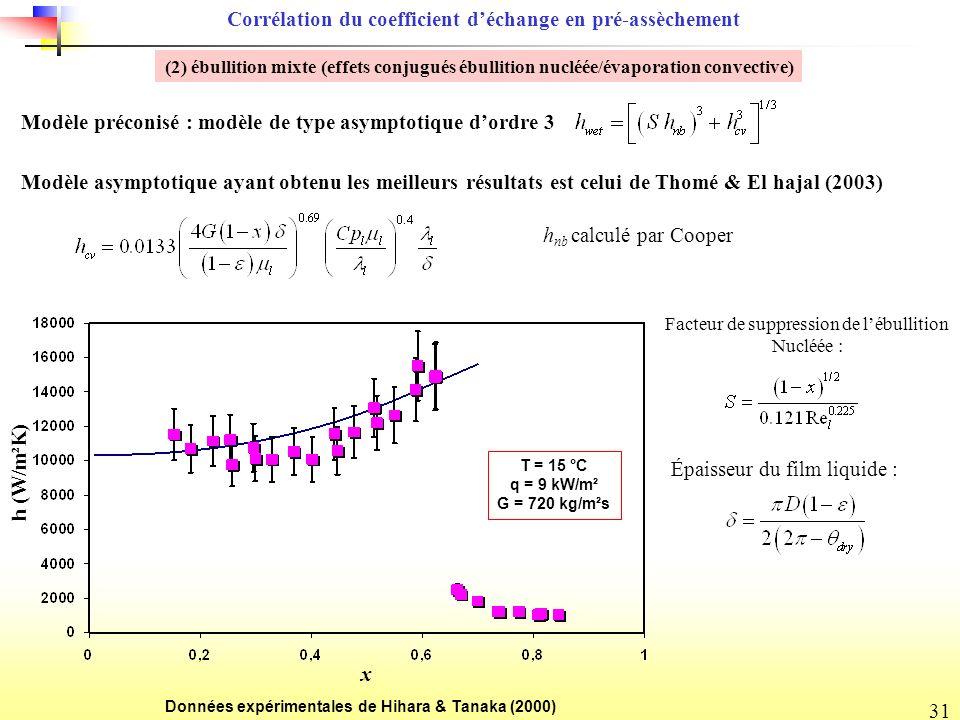 31 Modèle préconisé : modèle de type asymptotique dordre 3 Modèle asymptotique ayant obtenu les meilleurs résultats est celui de Thomé & El hajal (2003) h (W/m²K) x h nb calculé par Cooper Facteur de suppression de lébullition Nucléée : Épaisseur du film liquide : Corrélation du coefficient déchange en pré-assèchement T = 15 °C q = 9 kW/m² G = 720 kg/m²s Données expérimentales de Hihara & Tanaka (2000) (2) ébullition mixte (effets conjugués ébullition nucléée/évaporation convective)