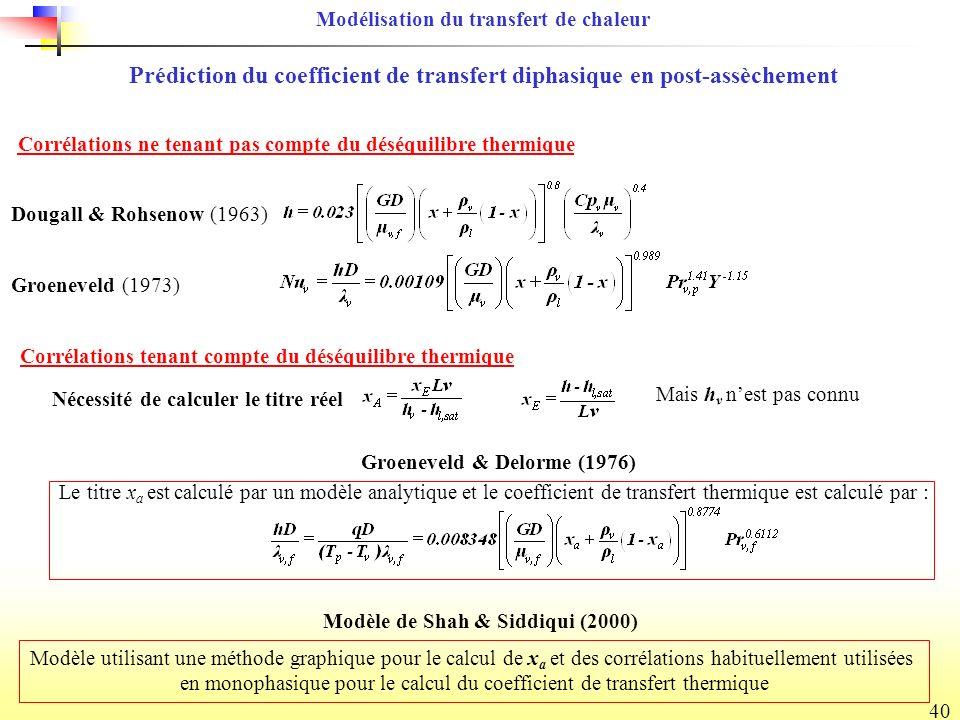 40 Prédiction du coefficient de transfert diphasique en post-assèchement Corrélations ne tenant pas compte du déséquilibre thermique Dougall & Rohsenow (1963) Groeneveld (1973) Corrélations tenant compte du déséquilibre thermique Le titre x a est calculé par un modèle analytique et le coefficient de transfert thermique est calculé par : Modèle de Shah & Siddiqui (2000) Modélisation du transfert de chaleur Mais h v nest pas connu Modèle utilisant une méthode graphique pour le calcul de x a et des corrélations habituellement utilisées en monophasique pour le calcul du coefficient de transfert thermique Nécessité de calculer le titre réel Groeneveld & Delorme (1976)