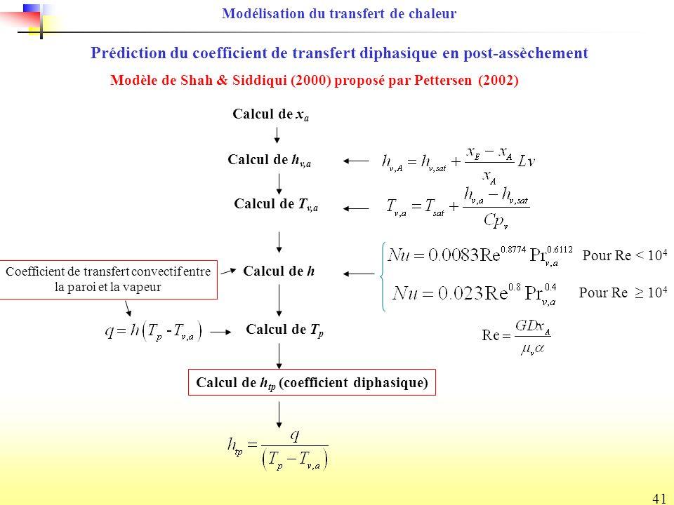 41 Prédiction du coefficient de transfert diphasique en post-assèchement Modèle de Shah & Siddiqui (2000) proposé par Pettersen (2002) Pour Re 10 4 Pour Re < 10 4 Calcul de x a Calcul de T v,a Calcul de h v,a Calcul de h Calcul de T p Calcul de h tp (coefficient diphasique) Coefficient de transfert convectif entre la paroi et la vapeur Modélisation du transfert de chaleur