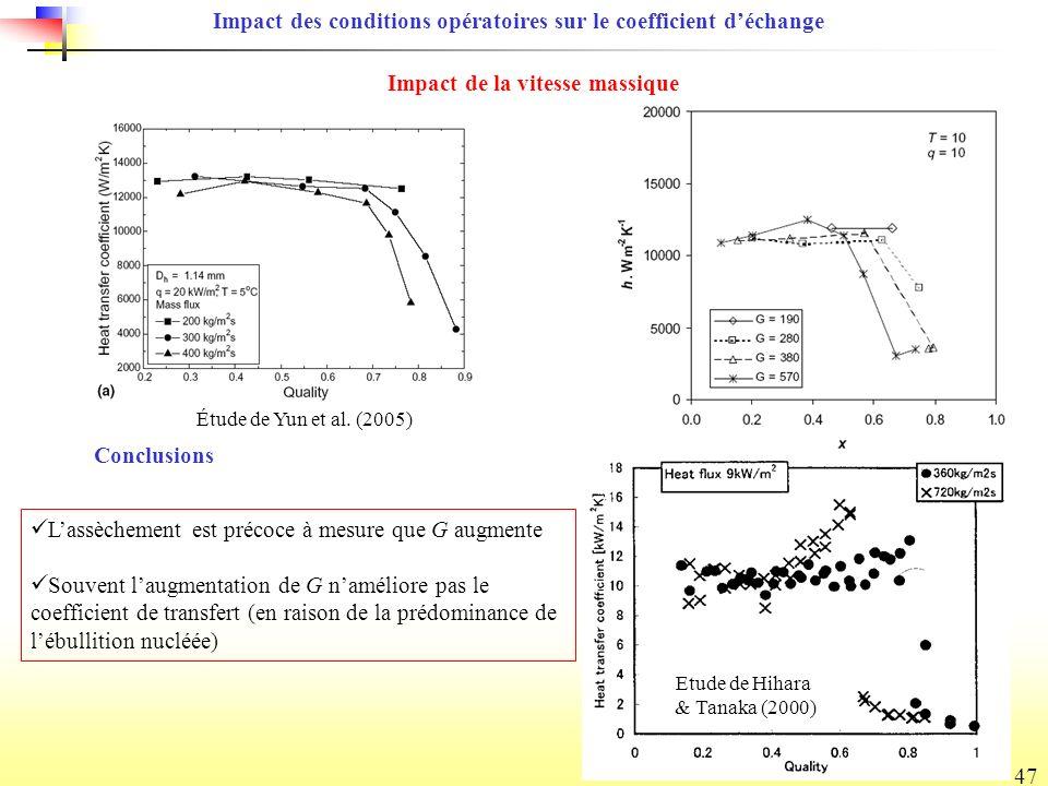 47 Impact des conditions opératoires sur le coefficient déchange Impact de la vitesse massique Conclusions Lassèchement est précoce à mesure que G augmente Souvent laugmentation de G naméliore pas le coefficient de transfert (en raison de la prédominance de lébullition nucléée) Etude de Hihara & Tanaka (2000) Étude de Yun et al.