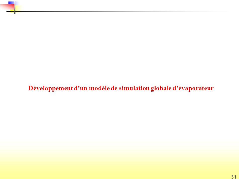 51 Développement dun modèle de simulation globale dévaporateur