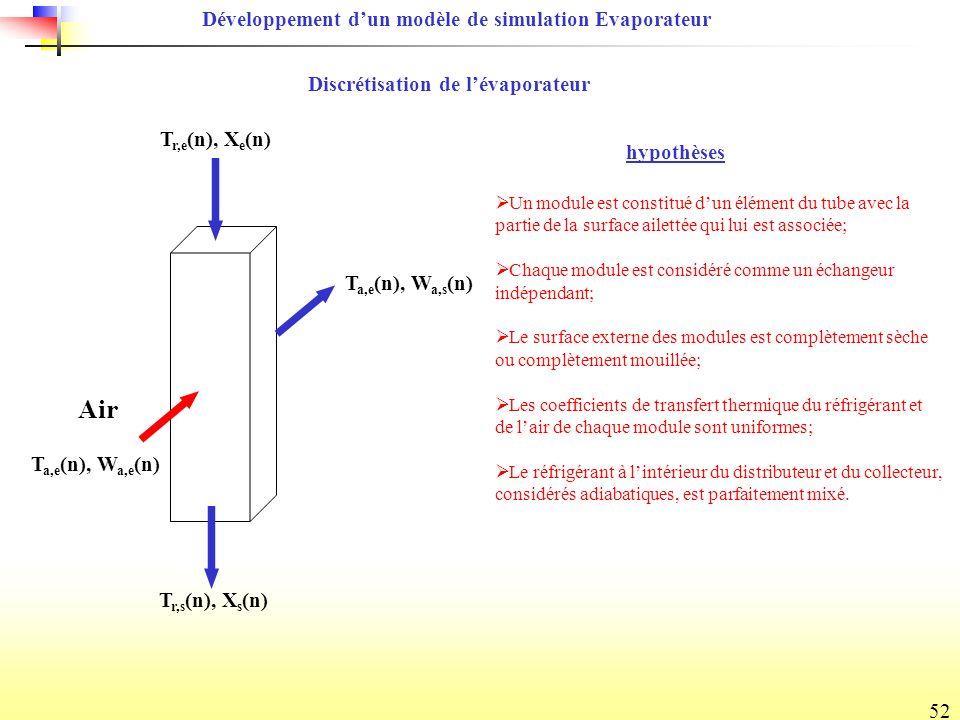 52 Air T r,e (n), X e (n) T a,e (n), W a,e (n) T a,e (n), W a,s (n) T r,s (n), X s (n) hypothèses Un module est constitué dun élément du tube avec la partie de la surface ailettée qui lui est associée; Chaque module est considéré comme un échangeur indépendant; Le surface externe des modules est complètement sèche ou complètement mouillée; Les coefficients de transfert thermique du réfrigérant et de lair de chaque module sont uniformes; Le réfrigérant à lintérieur du distributeur et du collecteur, considérés adiabatiques, est parfaitement mixé.