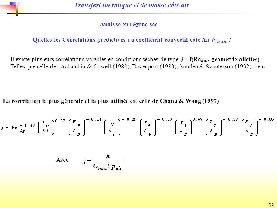 58 Quelles les Corrélations prédictives du coefficient convectif côté Air h sen,sec .