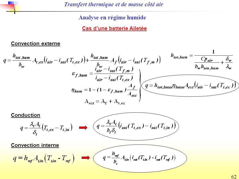 62 Convection externe Conduction Convection interne Cas dune batterie Ailetée Transfert thermique et de masse côté air Analyse en régime humide
