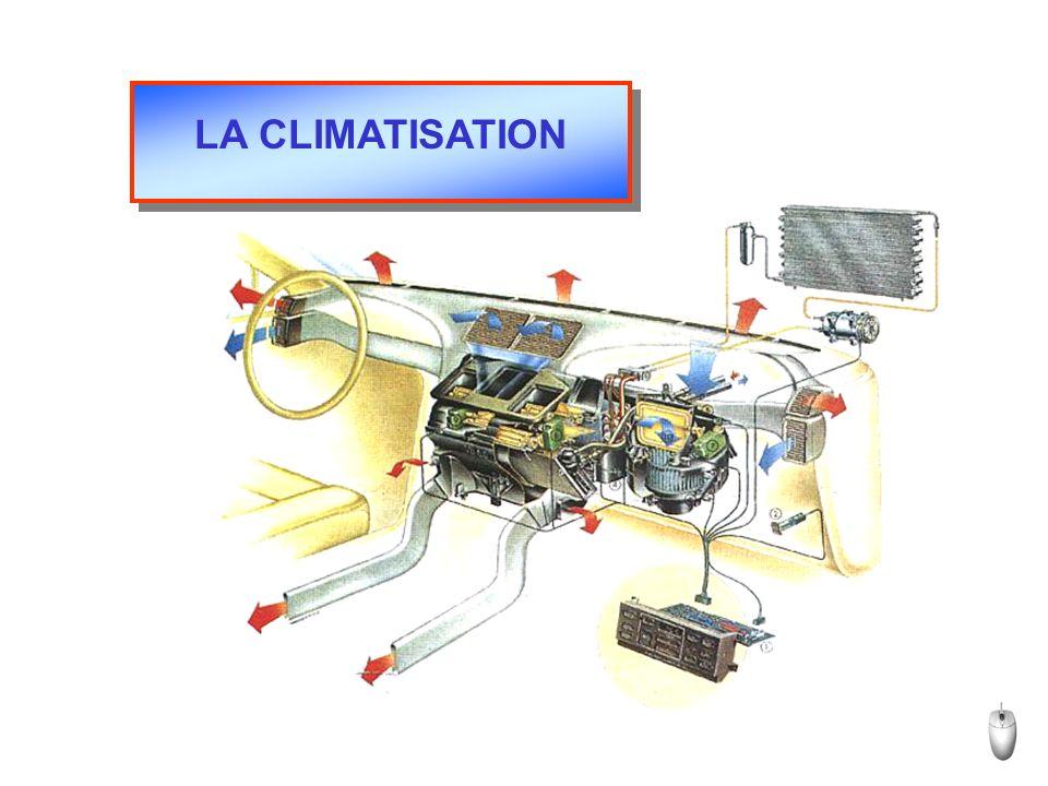 NECESSITE Lors de son utilisation, un véhicule automobile est soumis à dimportantes variations de températures dues aux conditions climatiques.