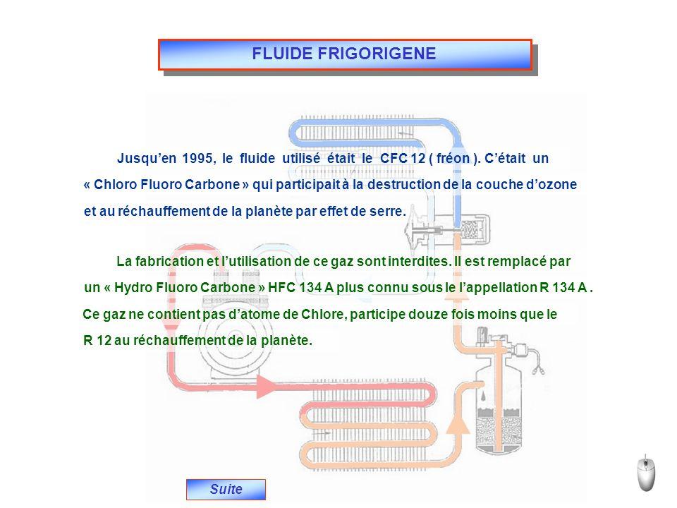 FLUIDE FRIGORIGENE Suite Jusquen 1995, le fluide utilisé était le CFC 12 ( fréon ). Cétait un « Chloro Fluoro Carbone » qui participait à la destructi