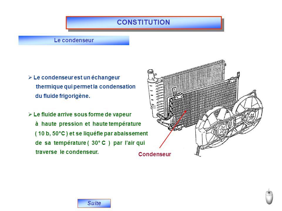 Suite Le condenseur Le condenseur est un échangeur thermique qui permet la condensation du fluide frigorigène. Le fluide arrive sous forme de vapeur à