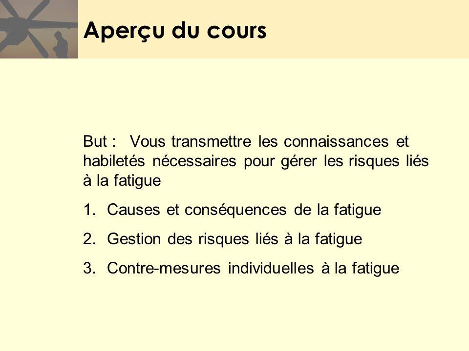 Aperçu du cours But :Vous transmettre les connaissances et habiletés nécessaires pour gérer les risques liés à la fatigue 1.Causes et conséquences de