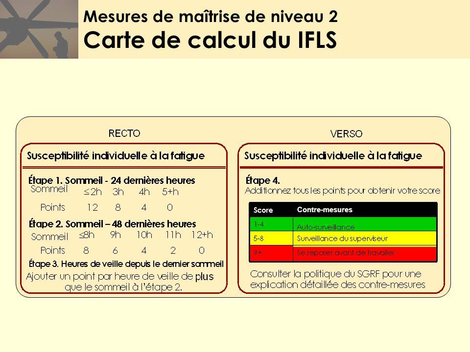 Mesures de maîtrise de niveau 2 Carte de calcul du IFLS Contre-mesures