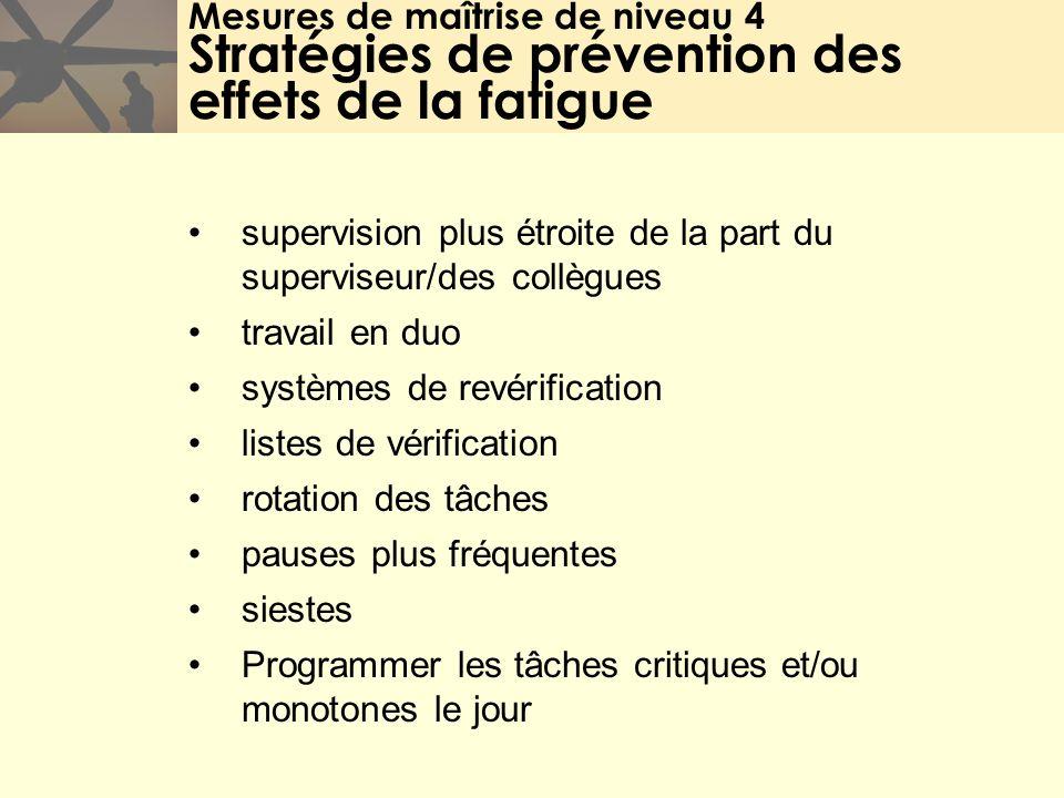 Mesures de maîtrise de niveau 4 Stratégies de prévention des effets de la fatigue supervision plus étroite de la part du superviseur/des collègues tra