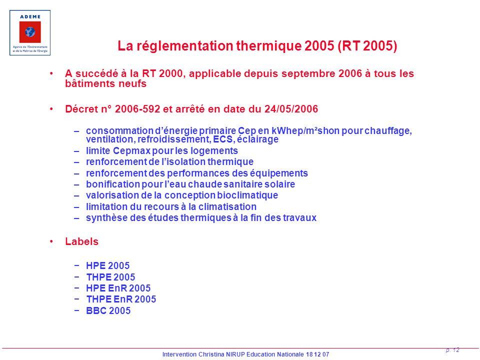 Intervention Christina NIRUP Education Nationale 18 12 07 p. 12 La réglementation thermique 2005 (RT 2005) A succédé à la RT 2000, applicable depuis s