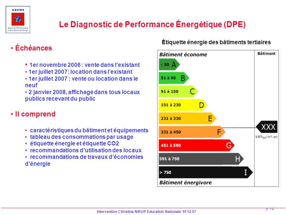 Intervention Christina NIRUP Education Nationale 18 12 07 p. 14 Le Diagnostic de Performance Énergétique (DPE) Échéances 1er novembre 2006 : vente dan