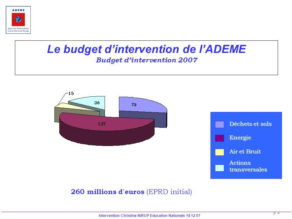 Intervention Christina NIRUP Education Nationale 18 12 07 p. 4 Le budget dintervention de lADEME Budget dintervention 2007 260 millions d'euros (EPRD