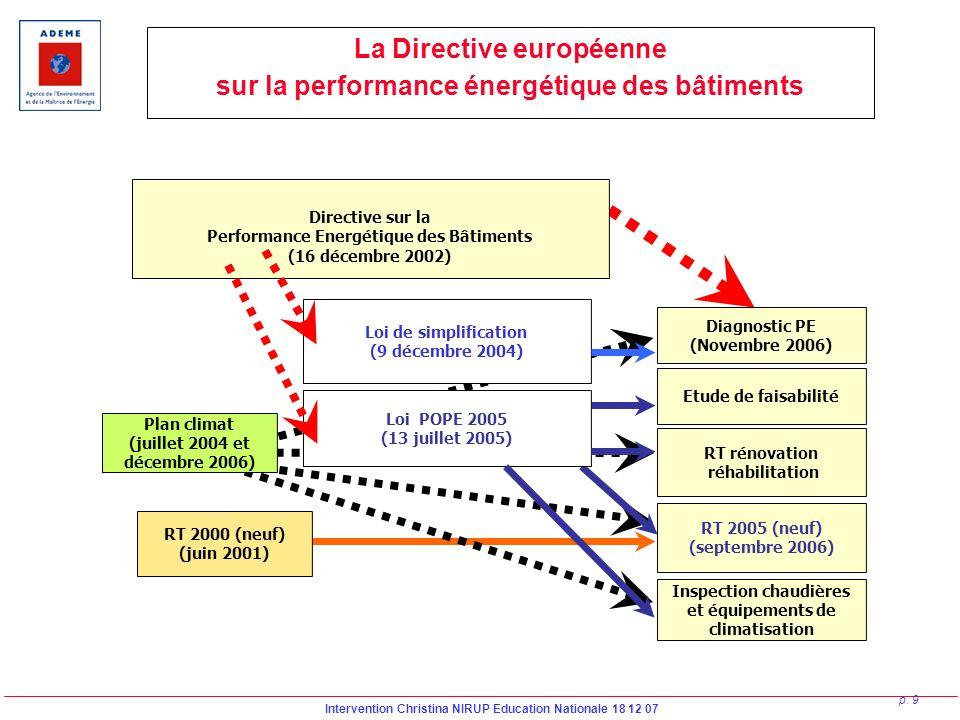 Intervention Christina NIRUP Education Nationale 18 12 07 p. 9 La Directive européenne sur la performance énergétique des bâtiments Diagnostic PE (Nov