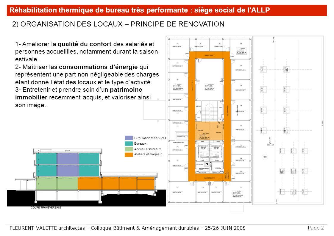 FLEURENT VALETTE architectes – Colloque Bâtiment & Aménagement durables – 25/26 JUIN 2008 2) ORGANISATION DES LOCAUX – PRINCIPE DE RENOVATION Réhabili