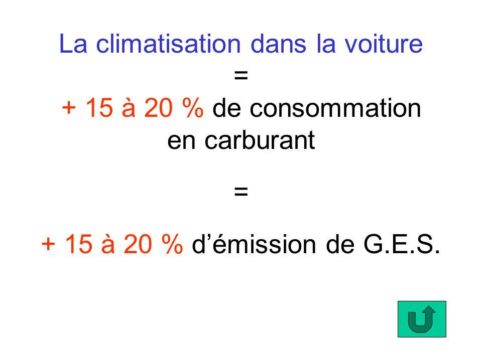 La climatisation dans la voiture = + 15 à 20 % de consommation en carburant + 15 à 20 % démission de G.E.S. =