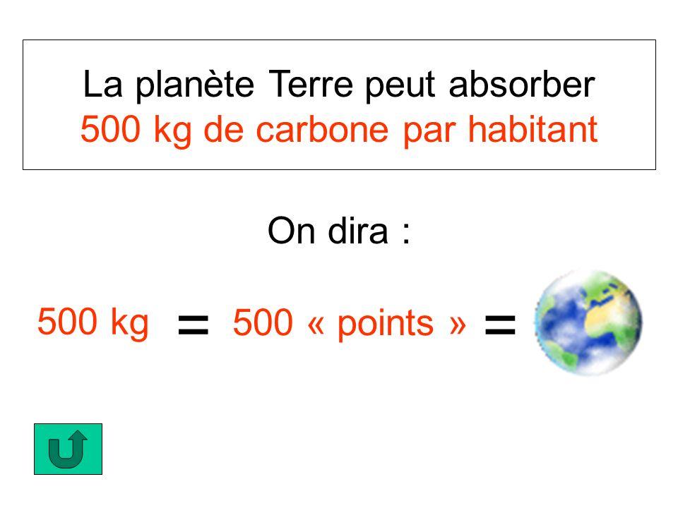 La planète Terre peut absorber 500 kg de carbone par habitant On dira : 500 kg = 500 « points » =