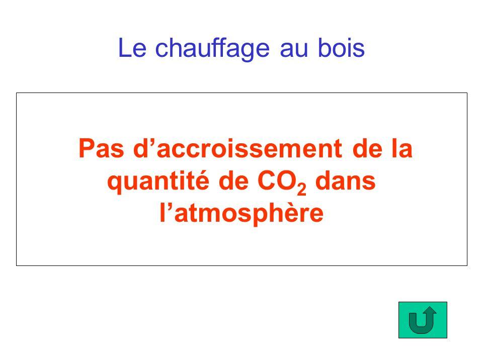 Le chauffage au bois Pas daccroissement de la quantité de CO 2 dans latmosphère