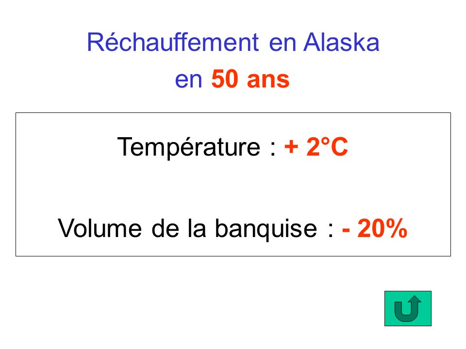 Réchauffement en Alaska Température : + 2°C Volume de la banquise : - 20% en 50 ans
