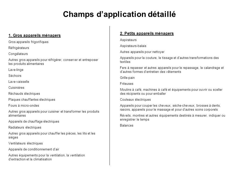Champs dapplication détaillé 1.
