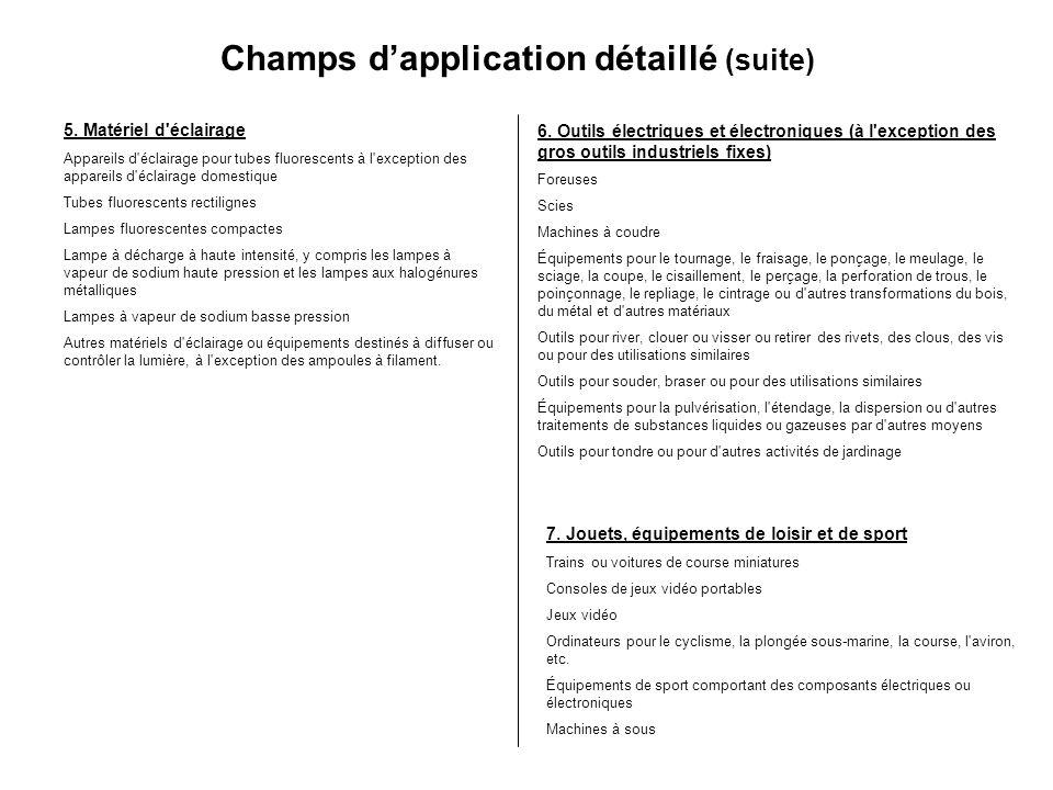 Champs dapplication détaillé (suite) 5. Matériel d'éclairage Appareils d'éclairage pour tubes fluorescents à l'exception des appareils d'éclairage dom