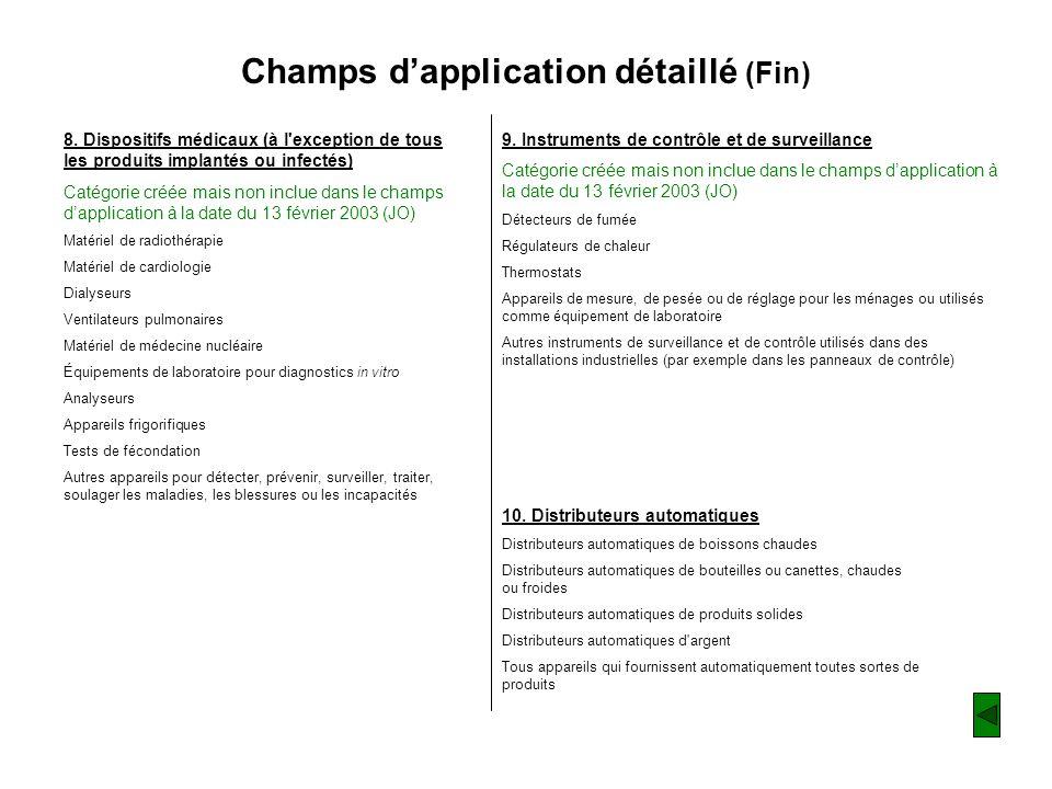 Champs dapplication détaillé (Fin) 8. Dispositifs médicaux (à l'exception de tous les produits implantés ou infectés) Catégorie créée mais non inclue