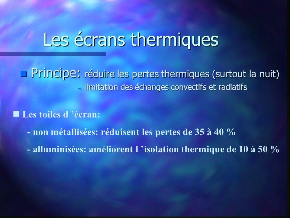 Les écrans thermiques n Principe: réduire les pertes thermiques (surtout la nuit) limitation des échanges convectifs et radiatifs limitation des échan