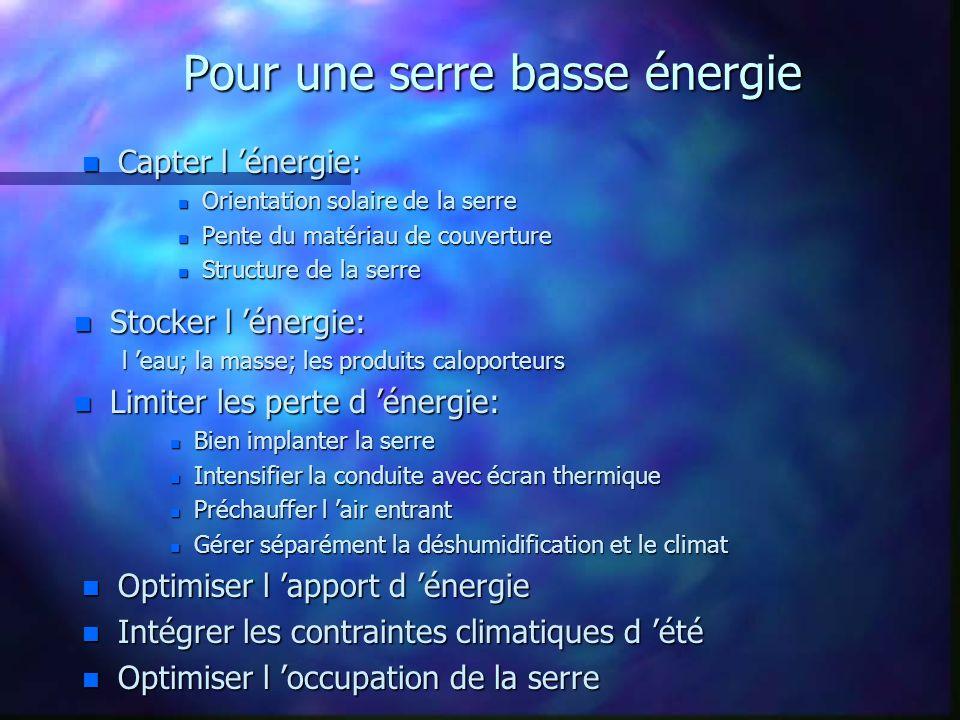 Pour une serre basse énergie n Capter l énergie: n Orientation solaire de la serre n Pente du matériau de couverture n Structure de la serre n Stocker