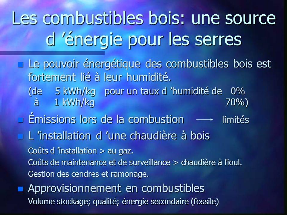 Les combustibles bois: une source d énergie pour les serres n Le pouvoir énergétique des combustibles bois est fortement lié à leur humidité. (de 5 kW