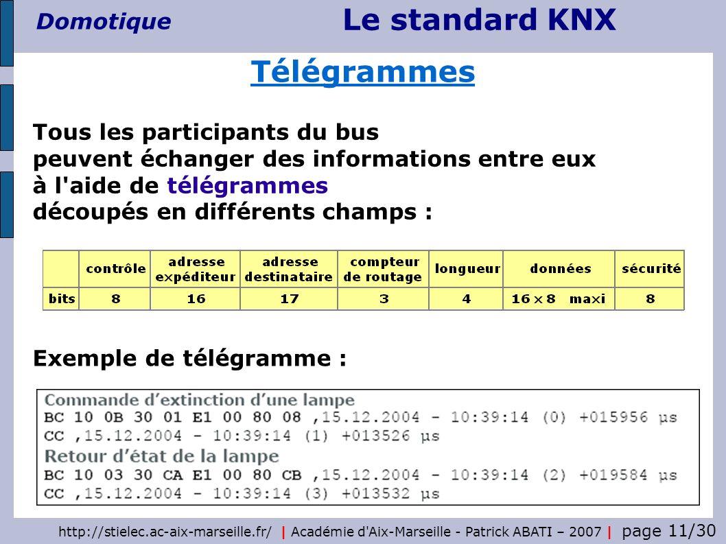 Le standard KNX Domotique http://stielec.ac-aix-marseille.fr/   Académie d'Aix-Marseille - Patrick ABATI – 2007   page 11/30 Télégrammes Tous les part