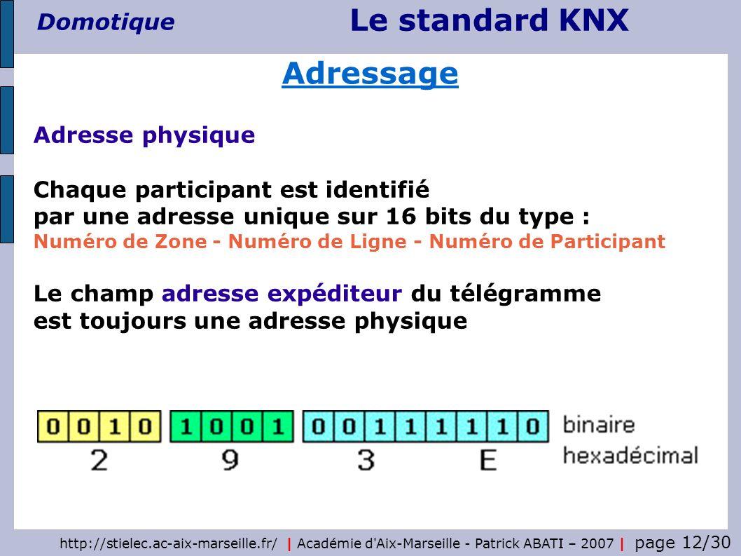Le standard KNX Domotique http://stielec.ac-aix-marseille.fr/   Académie d'Aix-Marseille - Patrick ABATI – 2007   page 12/30 Adressage Adresse physiqu