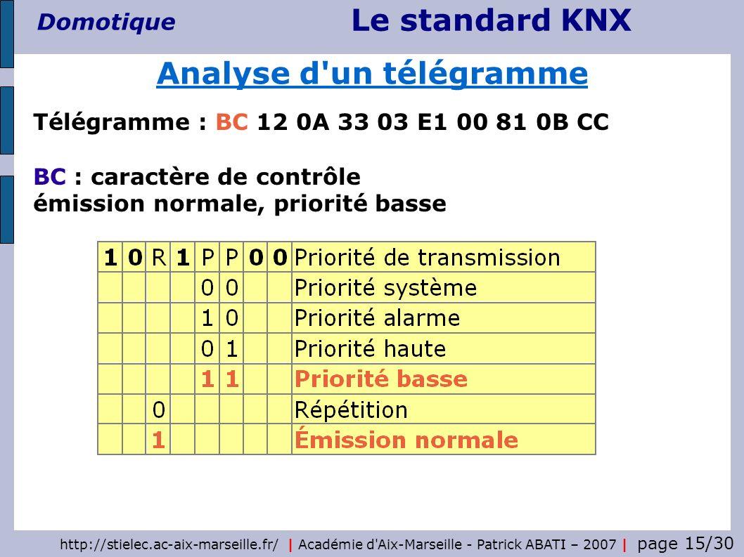 Le standard KNX Domotique http://stielec.ac-aix-marseille.fr/   Académie d'Aix-Marseille - Patrick ABATI – 2007   page 15/30 Analyse d'un télégramme T