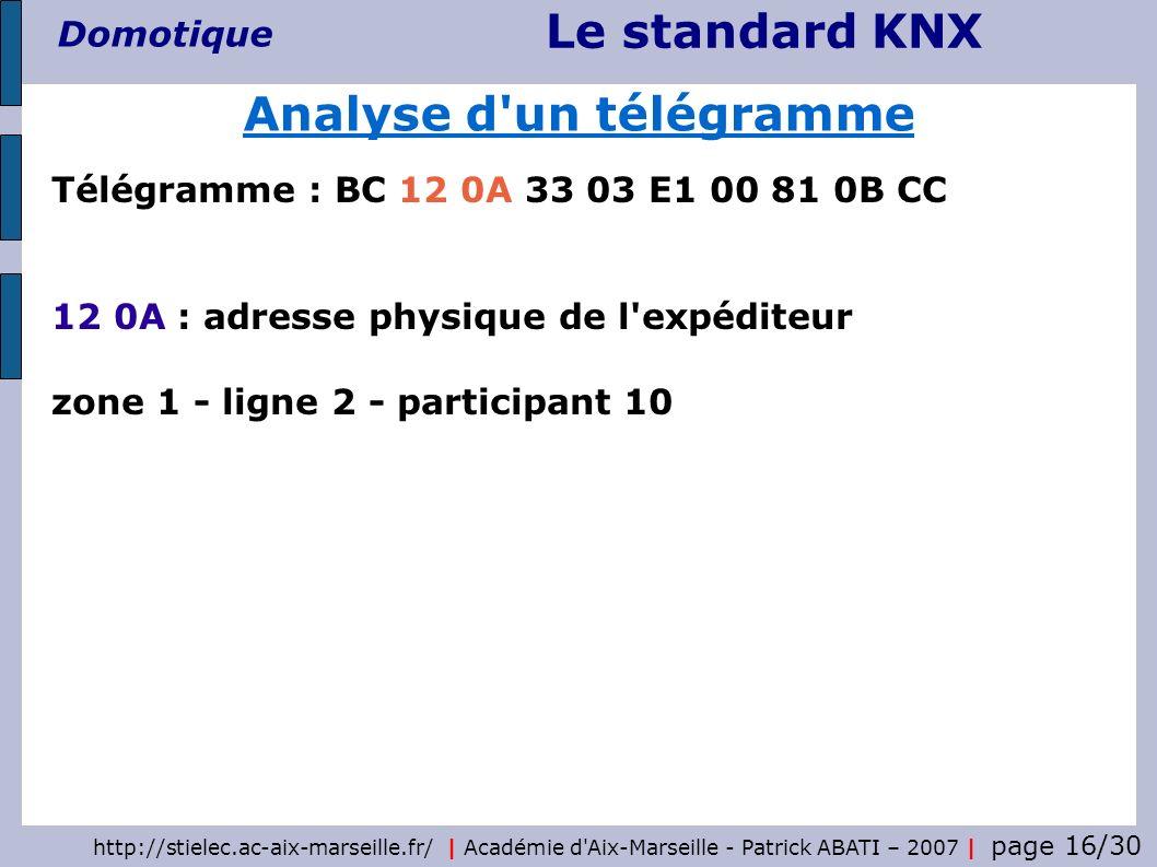 Le standard KNX Domotique http://stielec.ac-aix-marseille.fr/   Académie d'Aix-Marseille - Patrick ABATI – 2007   page 16/30 Analyse d'un télégramme T