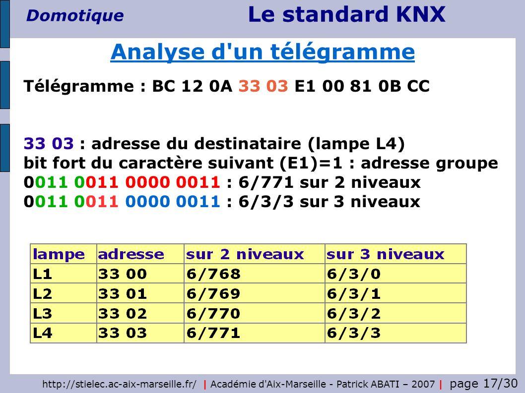 Le standard KNX Domotique http://stielec.ac-aix-marseille.fr/   Académie d'Aix-Marseille - Patrick ABATI – 2007   page 17/30 Analyse d'un télégramme T