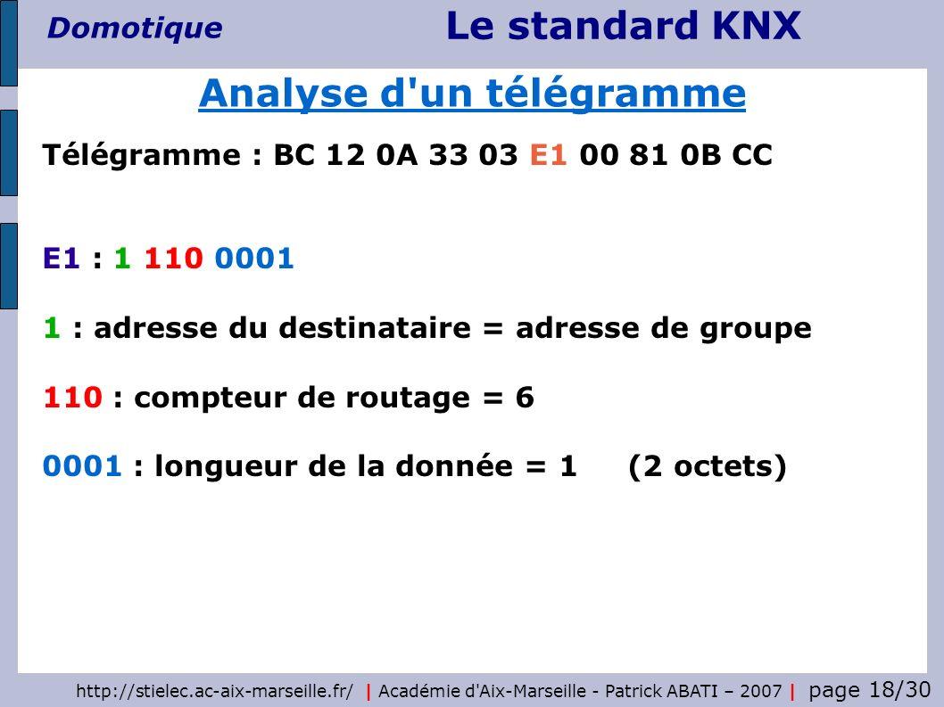 Le standard KNX Domotique http://stielec.ac-aix-marseille.fr/   Académie d'Aix-Marseille - Patrick ABATI – 2007   page 18/30 Analyse d'un télégramme T